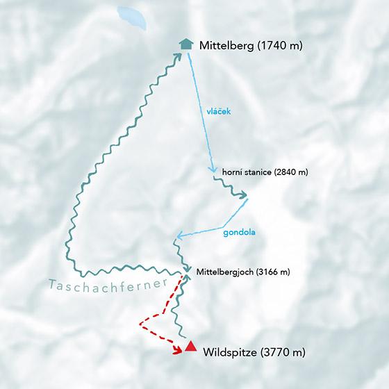 Trasa skialpinistické túry