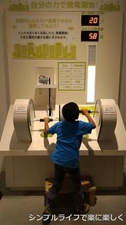 ヤンマーミュージアム、発電量