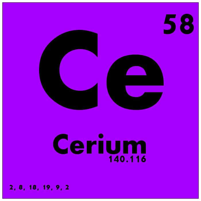 058 Cerium - Periodic Table of Elements