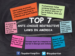Top Seven Anti-Choice Restrictive Laws in America