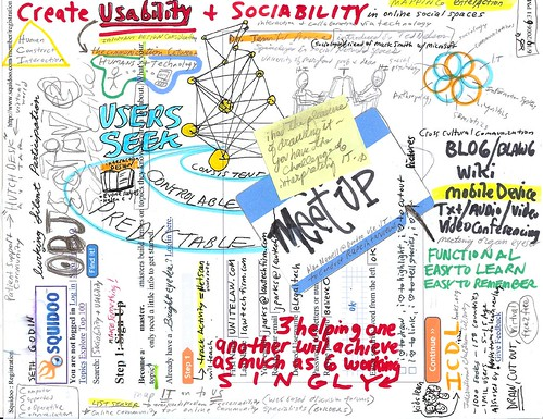 CollaborativeSociability