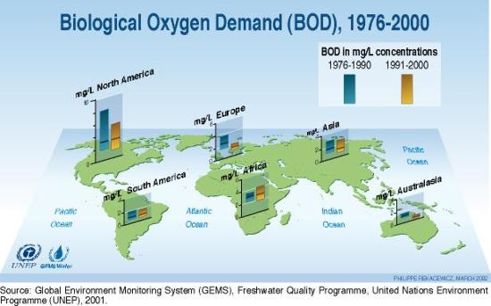 biochemical oxygen demand Mantech's biochemical oxygen demand analysis systems are robust, come with easy to use software, and provide accurate results that stand the test of time.