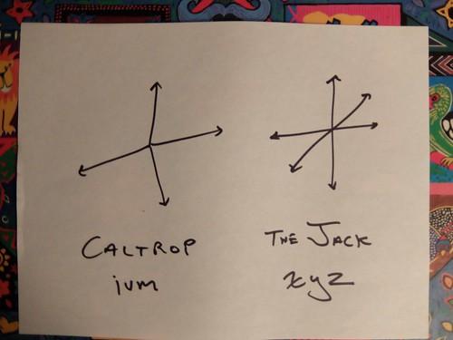 Caltrop & Jack