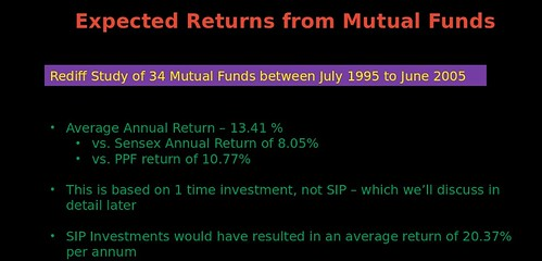 rediff-study-of-mutual-funds