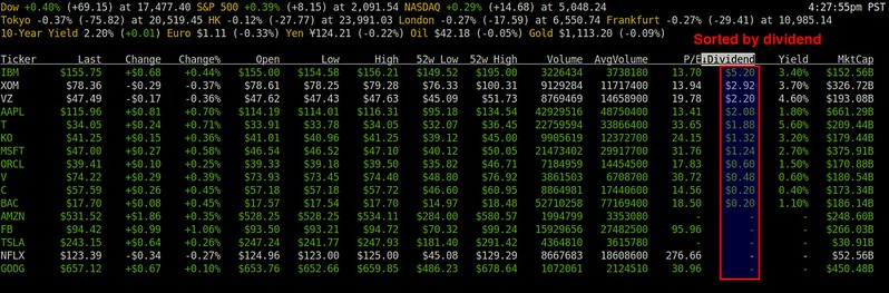 how to monitor stock quotes from the command line on linux