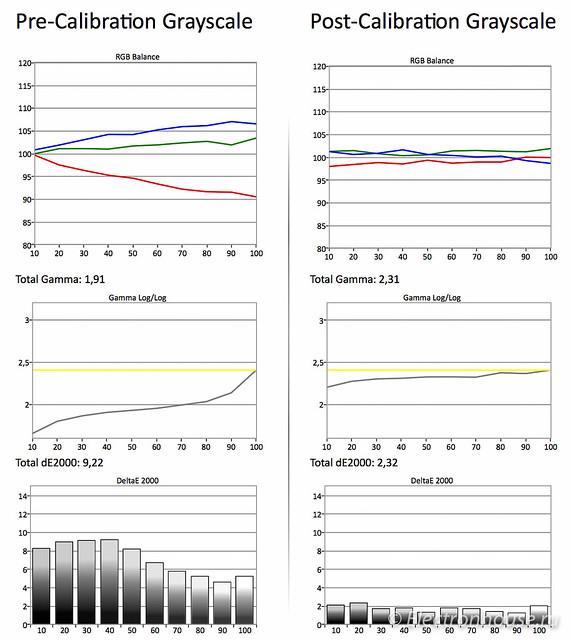VPL-VW520_ReferencePrePostCalibration3