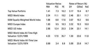 keppler developed market analysis