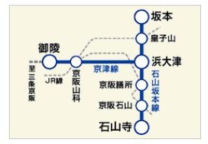 京阪大津線路線図
