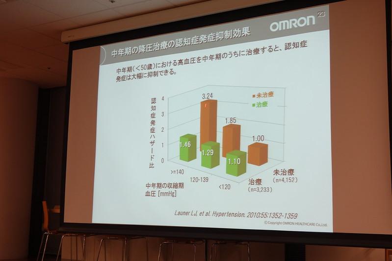 オムロン 薄くて軽い iPhone対応の新型血圧計 HEM-6321T モニター体験イベント