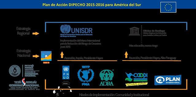 cuadro interacciones consorcios y estrategias 2015-2016-SEN