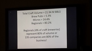 Craft beer: 4% of the breweries produce 80% of the beer.