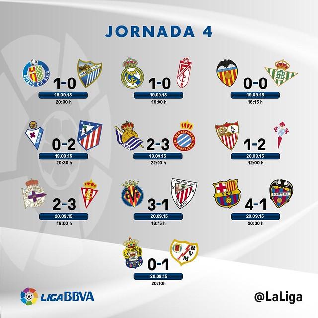 Liga BBVA (Jornada 4): Resultados
