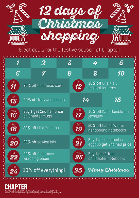 12 Days of Christmas Shopping - English