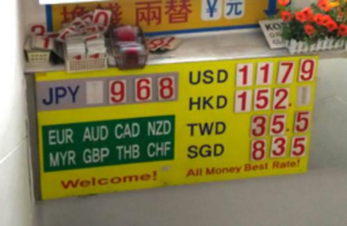20151211匯率