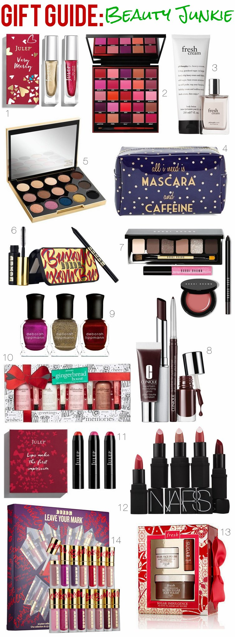 Gift Guide: Beauty Junkie | Holiday Christmas Gifts