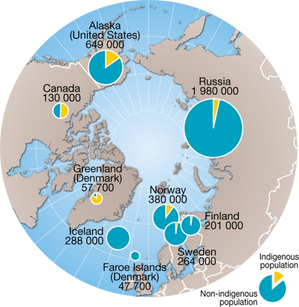 Population distribution in the cirpolar Arctic, by country ... on climate of the world map, art of the world map, water of the world map, food of the world map, indonesia of the world map, literacy of the world map, europe of the world map, forests of the world map, government of the world map, rainforest of the world map, animals of the world map, energy of the world map, poverty of the world map, language of the world map,