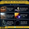 Here's what happened this week in astronomy. Be sure to check the sources below for more information. ——————————————- Space ripples: http://ift.tt/1GCOBt1 Alien life: http://ift.tt/1LkAlGr The Mountians of Mars http://ift.tt/1jboswD Weighing stars: http:/