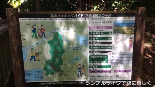 登山道入口の案内図