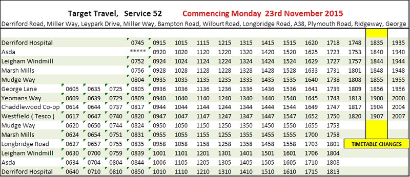 Bus timetable plymouth
