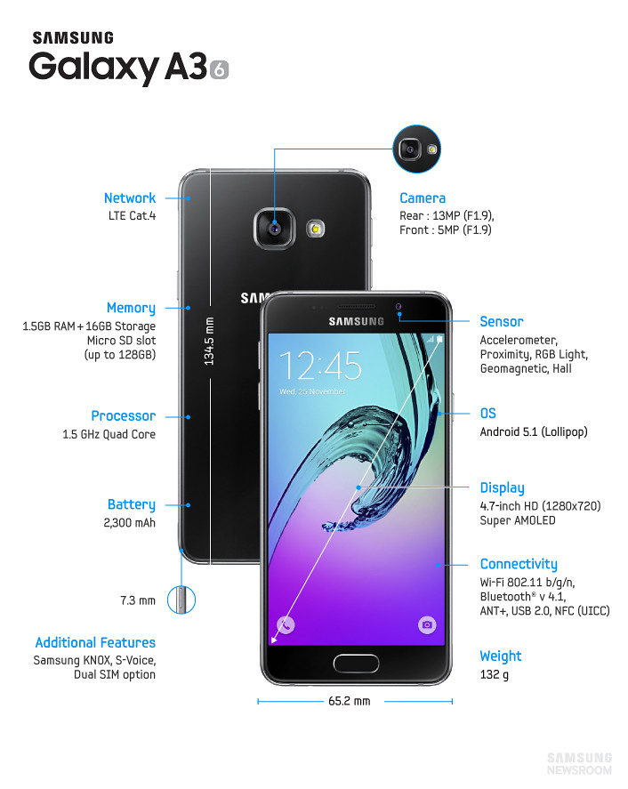 Moved On To Galaxy A5 A7 Both Of The Device Has A Very Similar Specification Except Sport 52 Inch FHD Super AMOLED Slightly Bigger