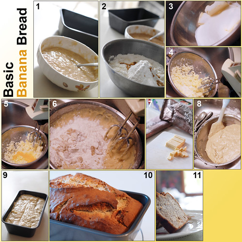 Recipe: Homemade Banana Bread