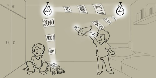 Linux Light Bulb - hálózat látható fény alapon