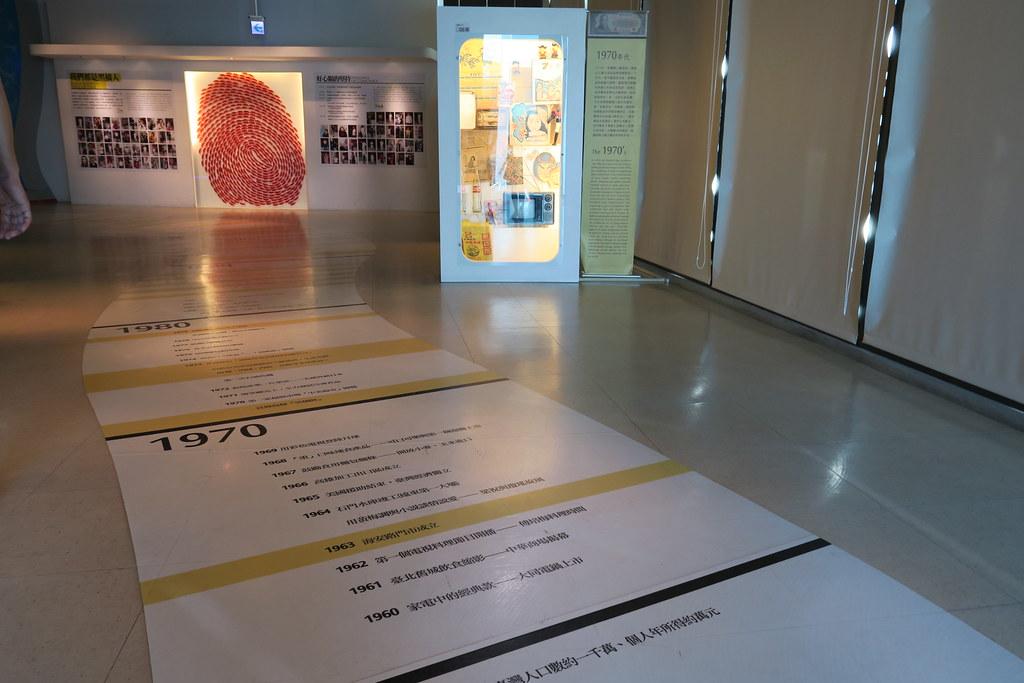 台南黑橋牌香腸博物館 (54)