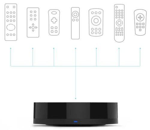 Xiaomi Mi Smart Remote Center