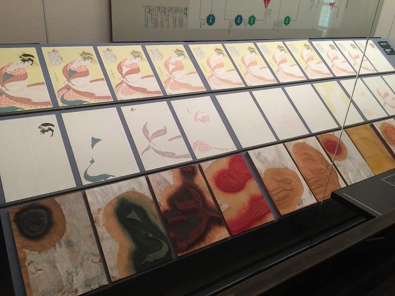 Woodblock printing process. Edo-Tokyo Museum.