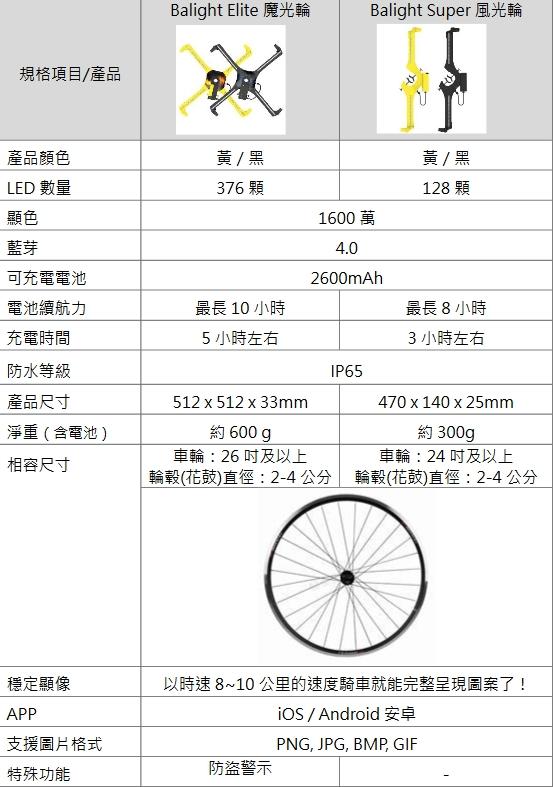 腳踏車規格表-NEW