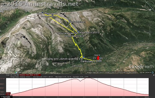 Visual map of the trail from Lower Darby Canyon up through Upper Darby Canyon to a Pass, then along the side of Fossil Mountain to views to the Teton Crest Trail. The trail to the fossils is on the right. Jedidiah Smith Wilderness Area, Wyoming