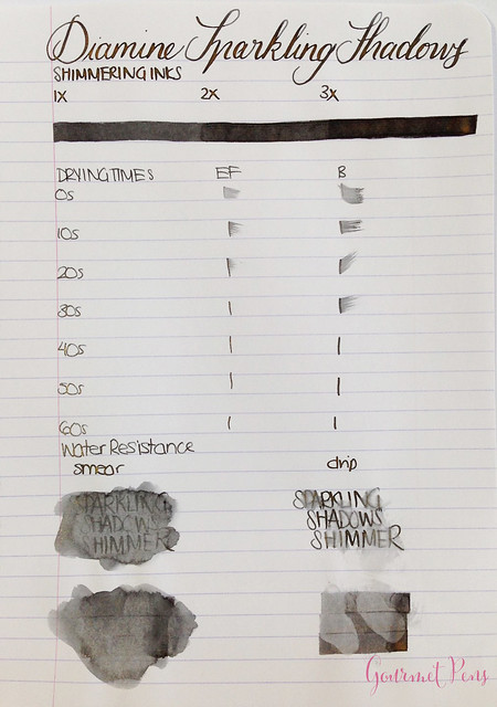 Ink Shot Review Diamine Sparkling Shadows (2)