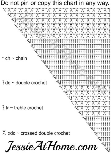 Amalthea-Shawl-free-crochet-pattern-by-Jessie-At-Home-chart