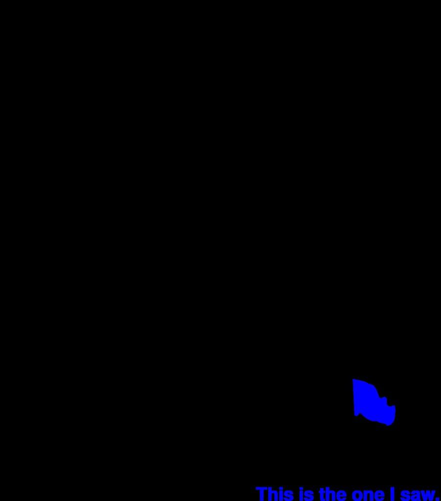 Sumatran Count