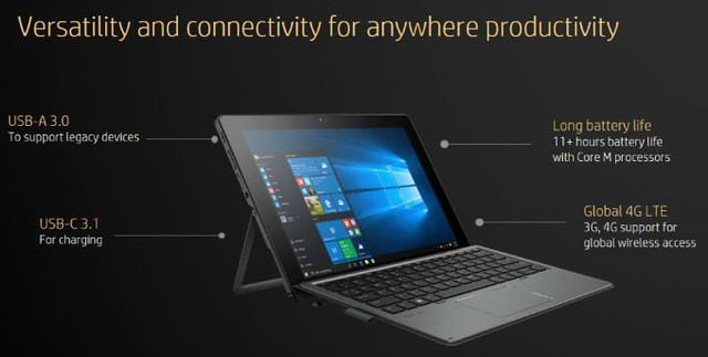 HP Pro X2 2017