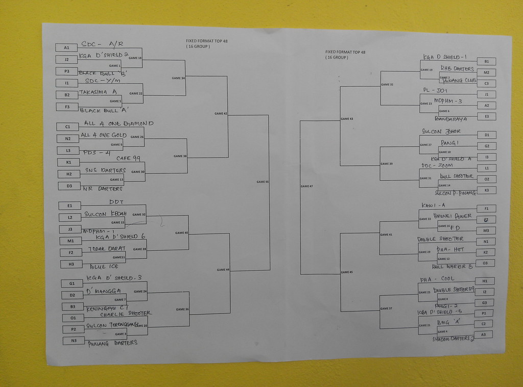2nd day knockout bracket. Putera Kuala Lawas Open Double Darts Championship 2015.