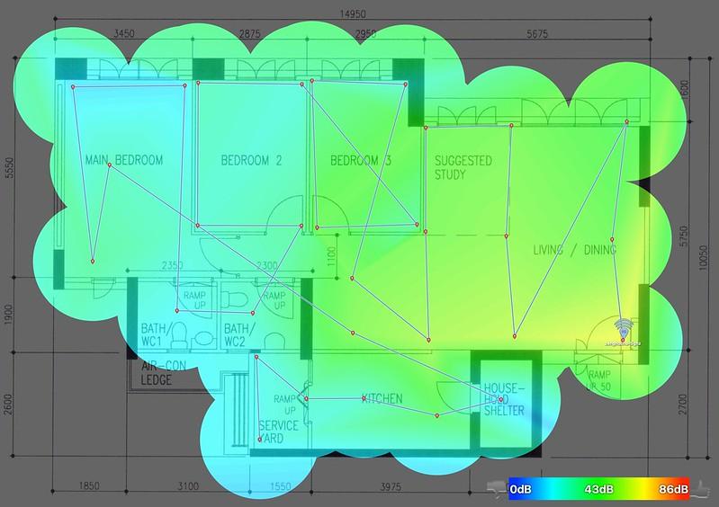 Linksys EA9500 - 5.0GHz - Heatmap