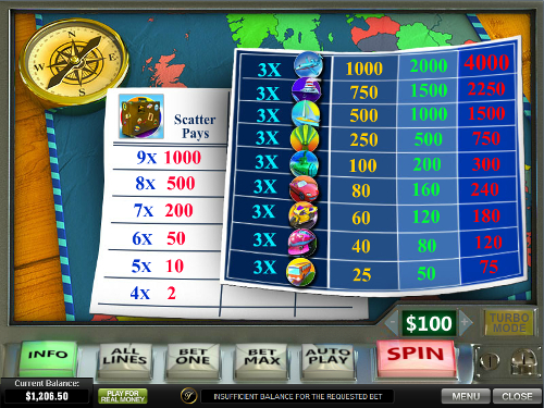 free Vacation Station Deluxe slot paytable