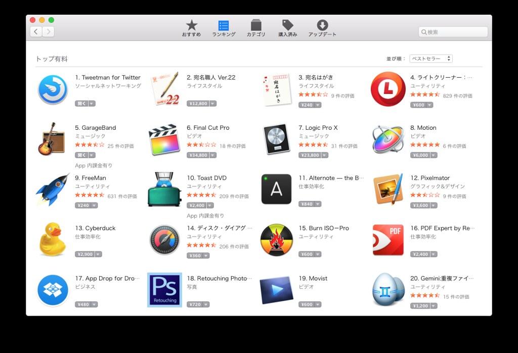 Tweetman が Mac App Store トップセールスに