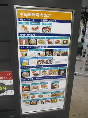 中山競馬場の場内売店一覧