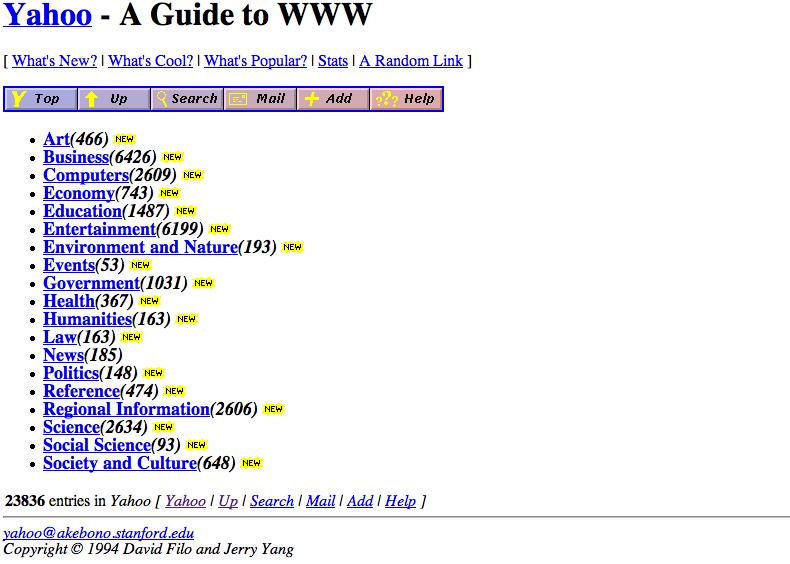 Yahoo homepage 1994