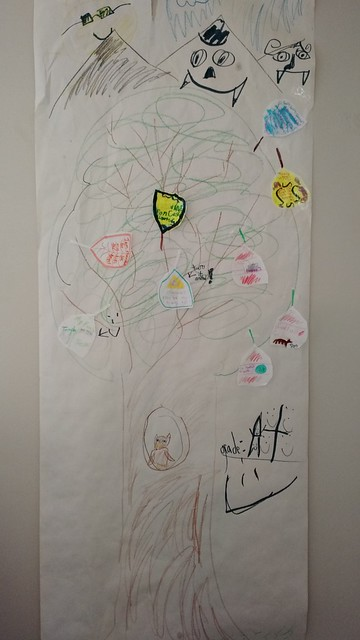 Sept 22 2015 Haley's Thankful Tree for FHE
