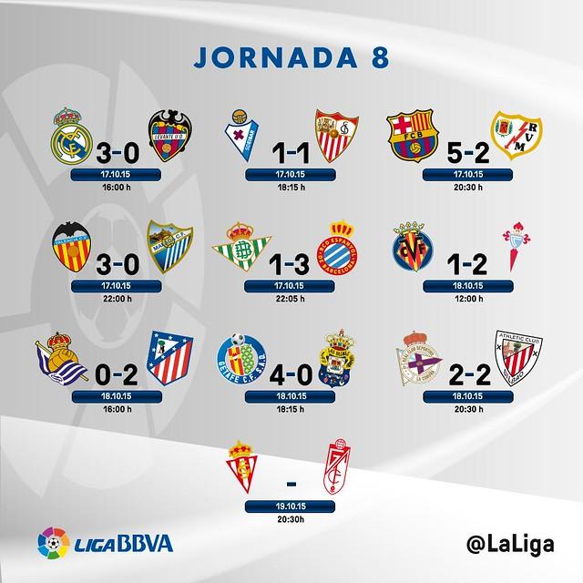 Liga BBVA (Jornada 8): Resultados