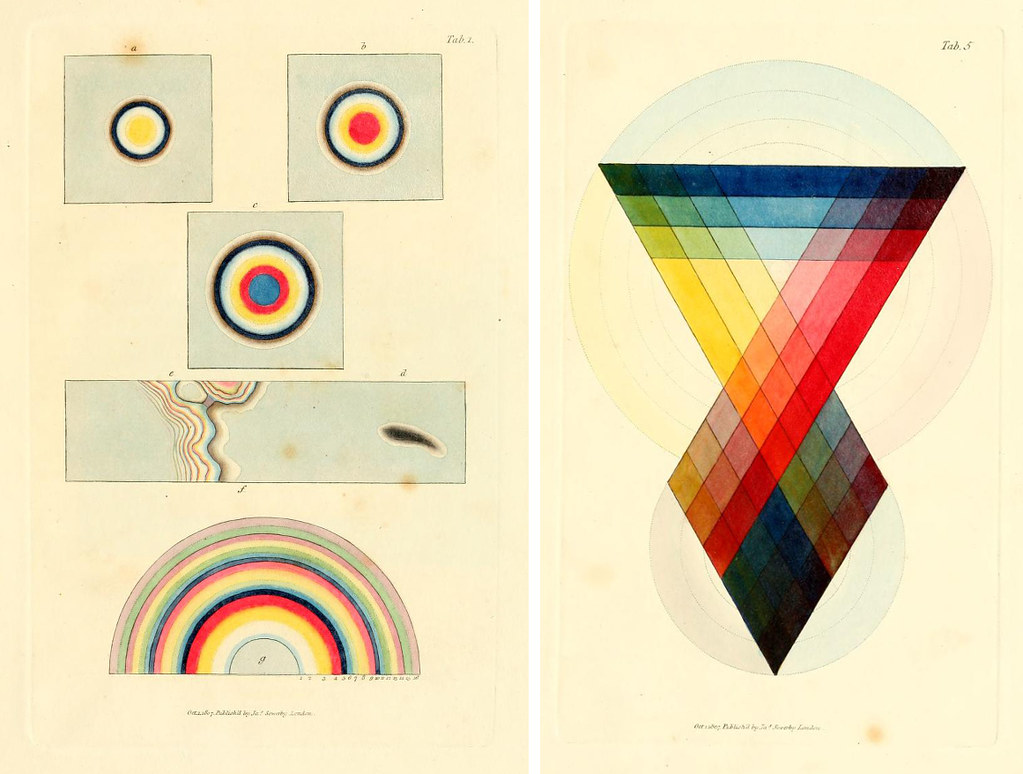 Colour wheels charts and tables through history the public colour wheels charts and tables through history the public domain review nvjuhfo Gallery