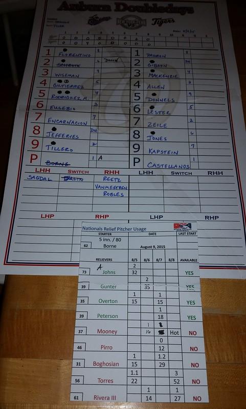 Auburn DDays (Aug 9, 2015)