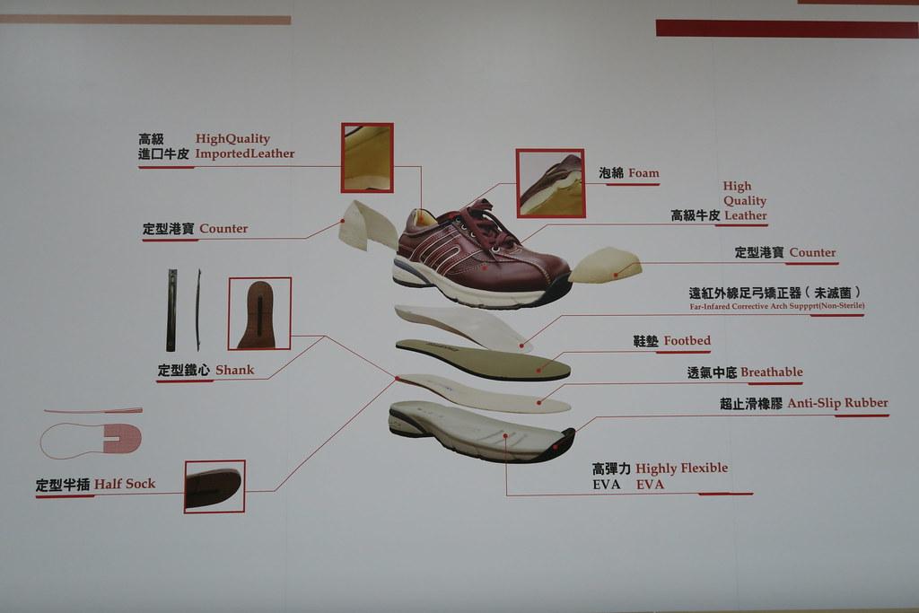 台南市安南區紅葳觀光工廠 (62)