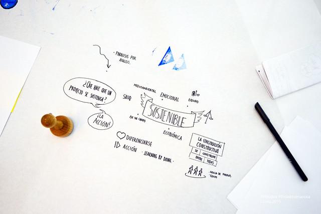 Proiektuen Azoka (K)idea Loiola 2015