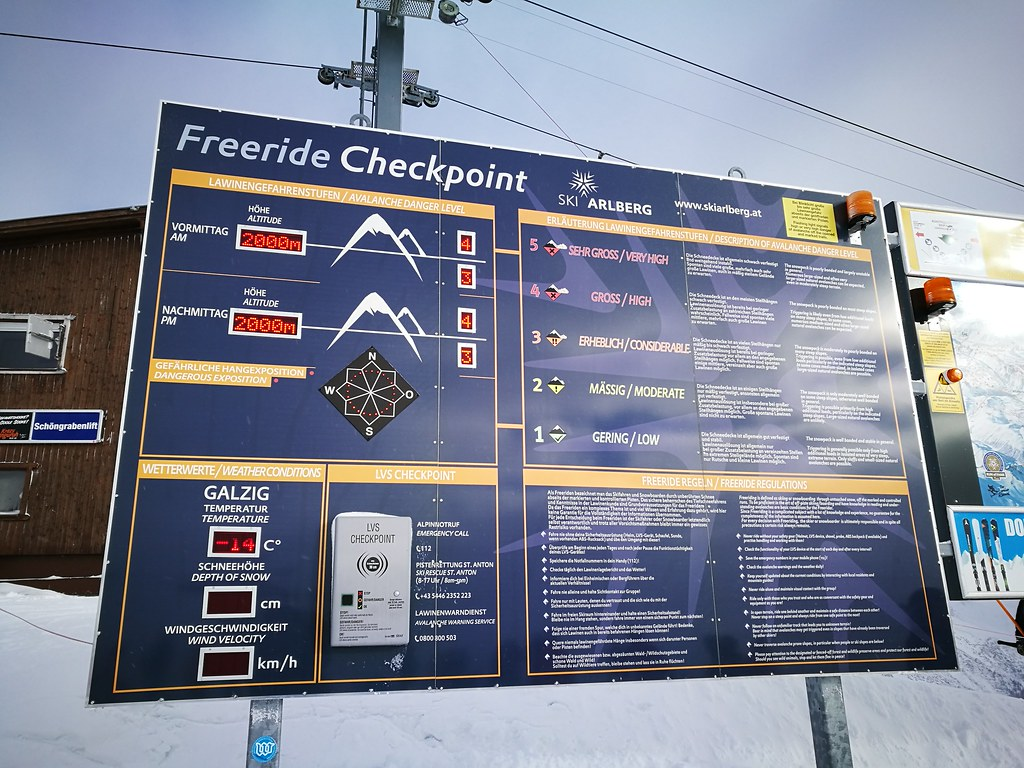 Freeride checkpoint