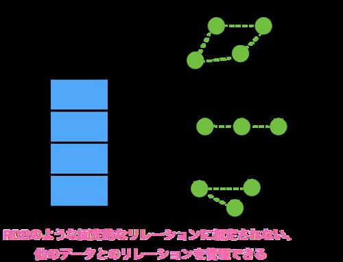 20150907_Graph_type