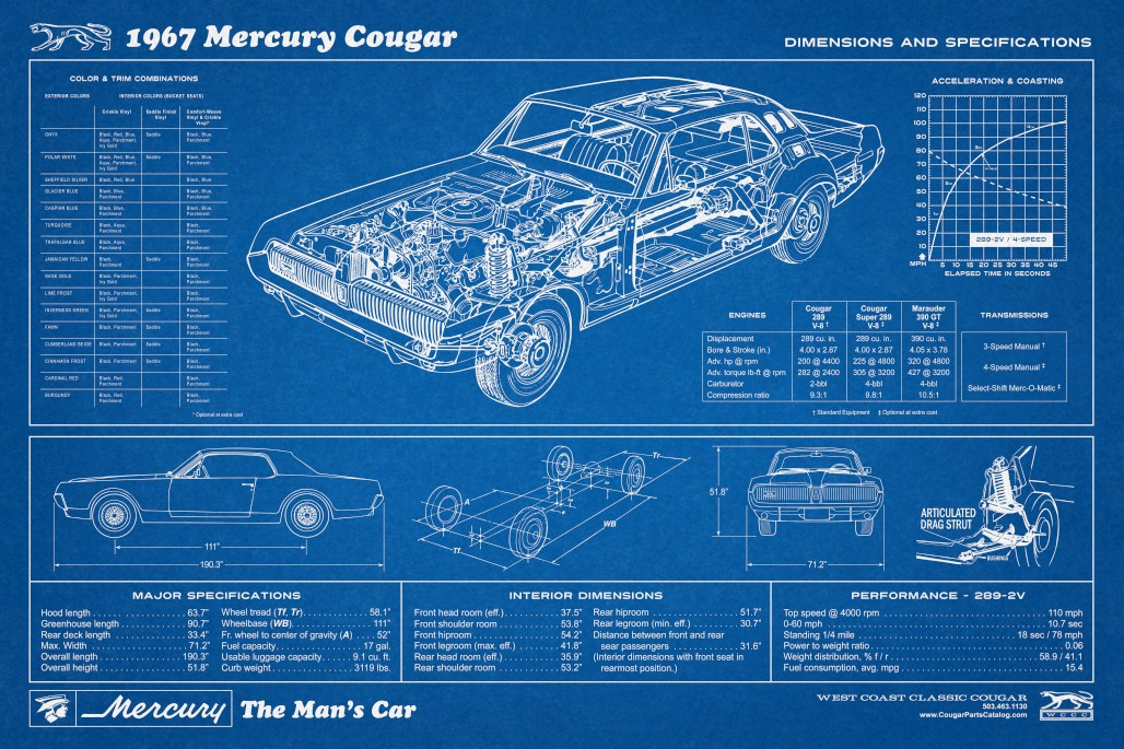 1967 cougar blueprint wall art malvernweather Gallery